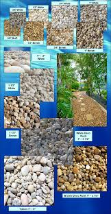 Bulk Landscape Rock by River Gravel Carroll U0027s Building Materials Bulk Gravel