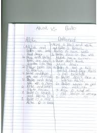 writing paper 3rd grade bedford elementary school 4th grade reading log