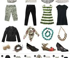 travel clothes images Travel part 2 pack light travel clothes that mix and match jpg