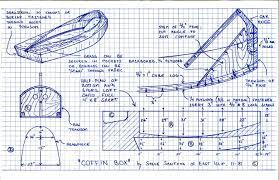 Box Blind Plans Sanford Gunning Box U2013 Story Steven Jay Sanford