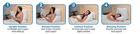 Comfortable Positions To Sleep In Multipurpose Flip Bed Wedge Pillow