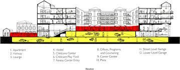 design and construction building podium parking podiums 52613