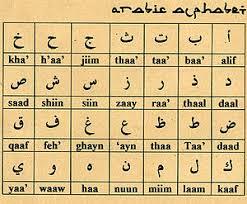arabic script wikipedia