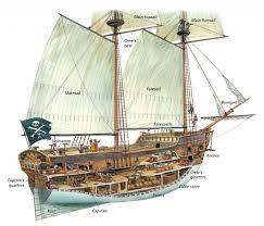 inside a pirate ship q files encyclopedia