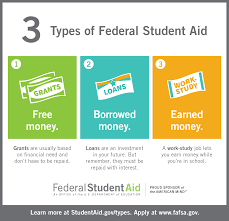 Finance Advisor Job Description All Financial Aid Toolkit Resources Federal Student Aid