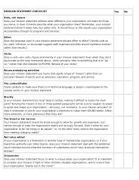 Mission Statement For Resume Mission Statement Checklist