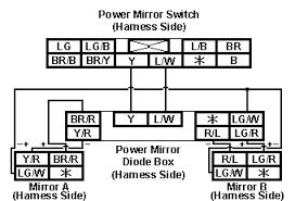 jdm bg mirror schematics astinagt forums
