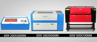 Woodworking Machines For Sale Ebay by High Promotion 40w Co2 Laser Engraving Cutting Machine Engraver