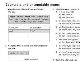 Countable And Uncountable Nouns Teaching And Uncountable Nouns