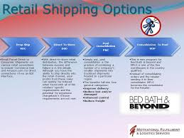 Bed Bath And Beyond Distribution Center Motivational Fulfillment U0026 Logistics Services Ppt Online