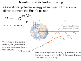 Have Yourself A Merry Energy by Lecture 16 Rotational Dynamics Ppt Download
