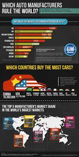 world auto toyota toyota infographics visual ly