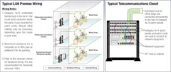rj45 pinout wiring diagrams for cat5e or cat6 cable inside rj45