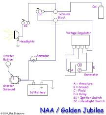wiring diagram for 1953 ford jubilee yhgfdmuor net