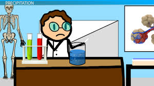 how to identify chemicals in solution test methods u0026 materials