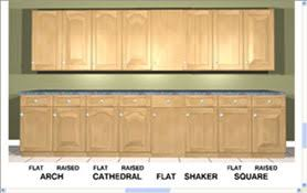 cabinet styles softplan home design software cabinets