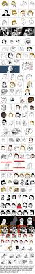 All Meme Faces And Names - all meme faces and rage faces 8419981 angrybirdsriogame info
