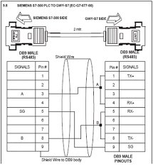 diagrams 690596 rs485 to rj45 wiring diagram u2013 rs485