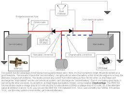 wiring diagram battery isolator wiring diagram how does a battery