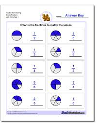3rd Grade Fractions Worksheets Graphic Fractions