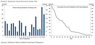 Barney U0027s Backyard Gang Barney by 4 Years Of U S Economic Recovery Bookcoins