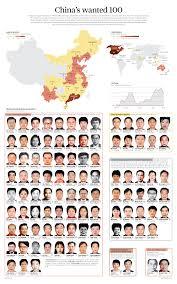 jiefang logo infographic china u0027s wanted 100 south china morning post