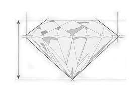 Diamond Depth And Table Diamond Cut Sparkle U0026 Brilliance Diamond Education