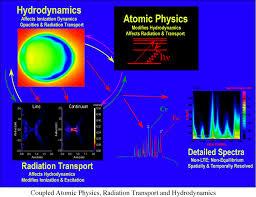 icops beams 2014 atomic and radiation physics