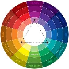 colors that go with brown the ultimate color combinations cheat sheet