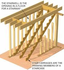 17 best stairs two boxed landings 180 degrees open risers