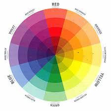 color wheel interior design color wheel interior design