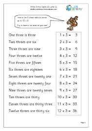 free worksheets three times table worksheet free math