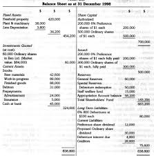 Interim Balance Sheet Template Limited Companies