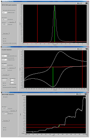 sensors free full text el chem viewer a freeware package for