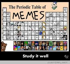 Know Your Meme - study it well memetics know your meme