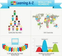6 8 million raz kids readers can u0027t be wrong learning a z u0027s mission