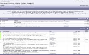 ti bg com employee review form free