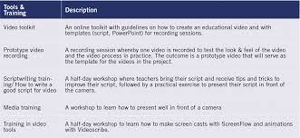 invoice video production template invoices event templates free