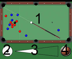How To Play Pool Table Pool Controls Png