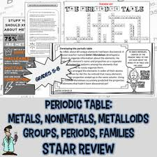 Metalloids On The Periodic Table Periodic Table Metals Metalloids Nonmetals Jr High Teks 6 6a 8 3d