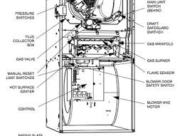 38 carrier furnace diagram carrier furnace control box assembly