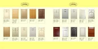 modele de porte d armoire de cuisine modele de porte d armoire de cuisine taclaccharger modele porte