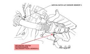 2003 honda accord catalytic converter 2005 accord check engine light circuit sen 02 sensor