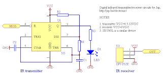 infrared circuits for remote control by peter jakab