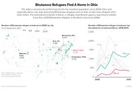 bhutanese refugees are finding their place in ohio huffpost