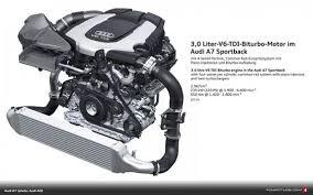 audi a7 engine in detail audi a7 fourtitude com tech audi a7
