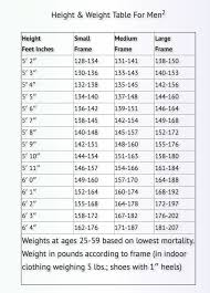 how to determine your ideal body weight dr david ball md