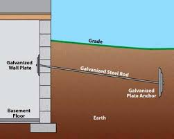 basement wall stabilzation perma dry foundation repair and