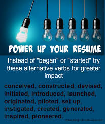 Powerful Words For Resume Powerful Resume Action Words