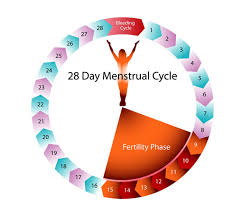 light period on birth control am i pregnant is it normal having period twice in one month new health advisor